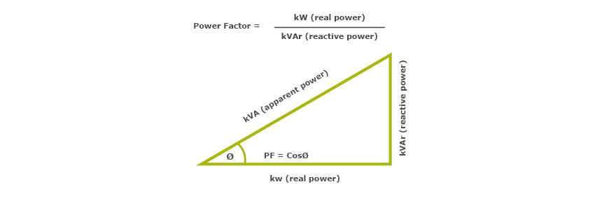 Power Factor Correction 850px 72dpi 3