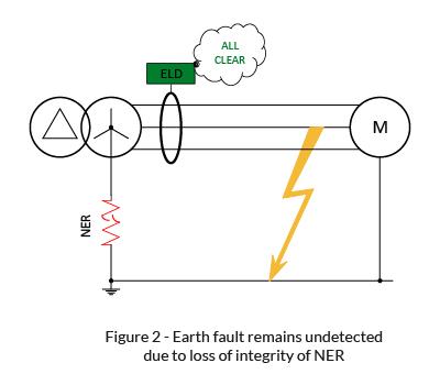 NERM-RC48N-Figure-2-400x350px-01