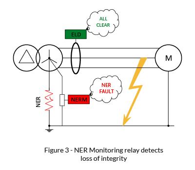 NERM-RC48N-Figure-3-400x350px-01