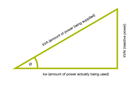 Common issues with power supply | Captech