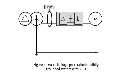 Is your mining application earth leakage relay VFD suitable